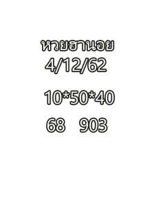 แนวทางหวยฮานอย 4/12/62 ชุดที่ 6