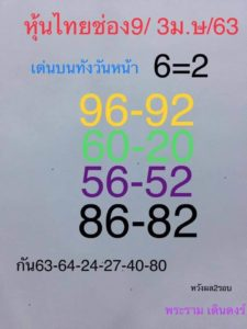 แนวทางหุ้นไทย 3/4/63 ชุดที่3