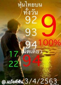 แนวทางหุ้นไทย 3/4/63 ชุดที่5