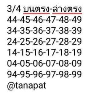 แนวทางหุ้นไทย 3/4/63 ชุดที่6