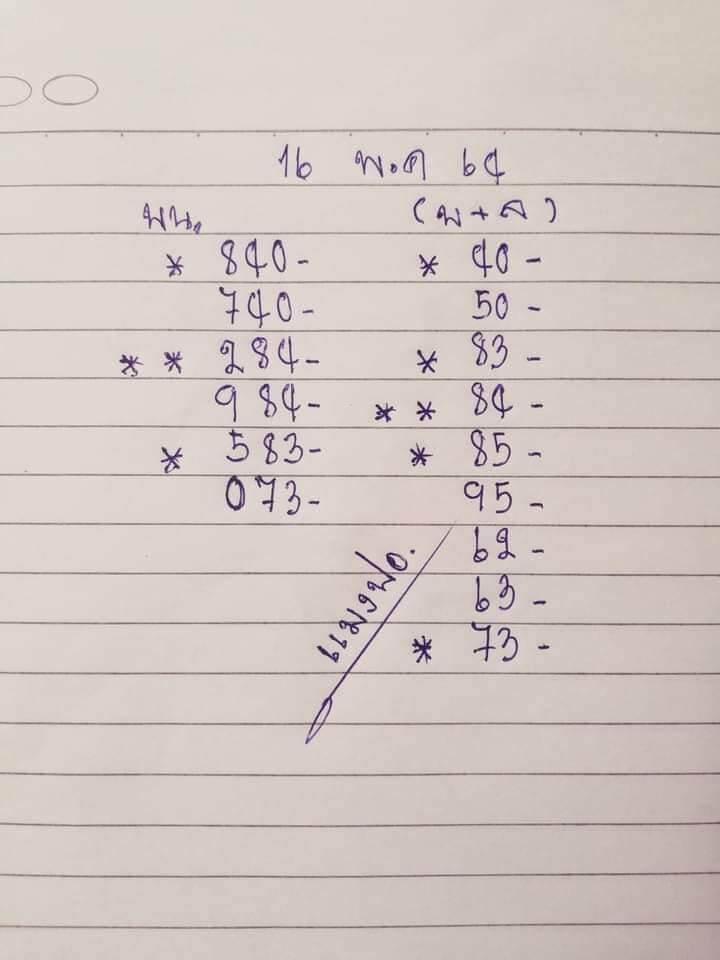 หวยแมงปอ 16/5/64