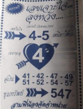 หวยเจาะใจลุงหวัง1-8-64