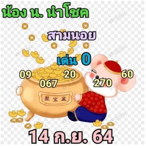 หวยฮานอย 14-9-64 ชุด 12